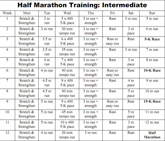 ... follow hal higdon s intermediate half marathon training schedule