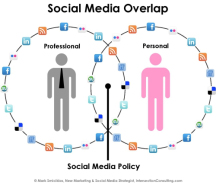 personal-vs-professional-on-social-media